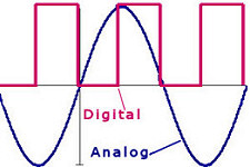 Analog and digital signals