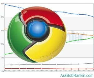 Chrome Browser Stats