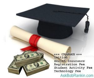 online college financial aid