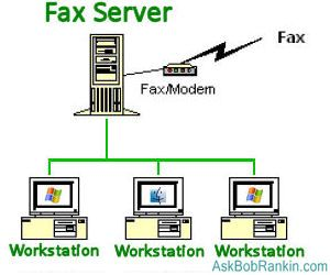 What Is a Fax Server?