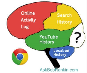 Google Brain - What does Google Know About You?
