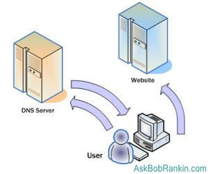 how to use google dns servers