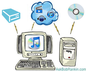How to Backup iTunes