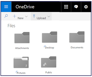 What can OneDrive do?