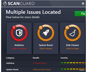 scanguard software review