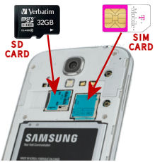 SD card and SIM card